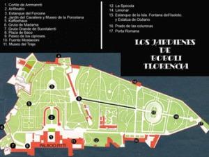 Fig.55 PlanoActualJardinesBoboli